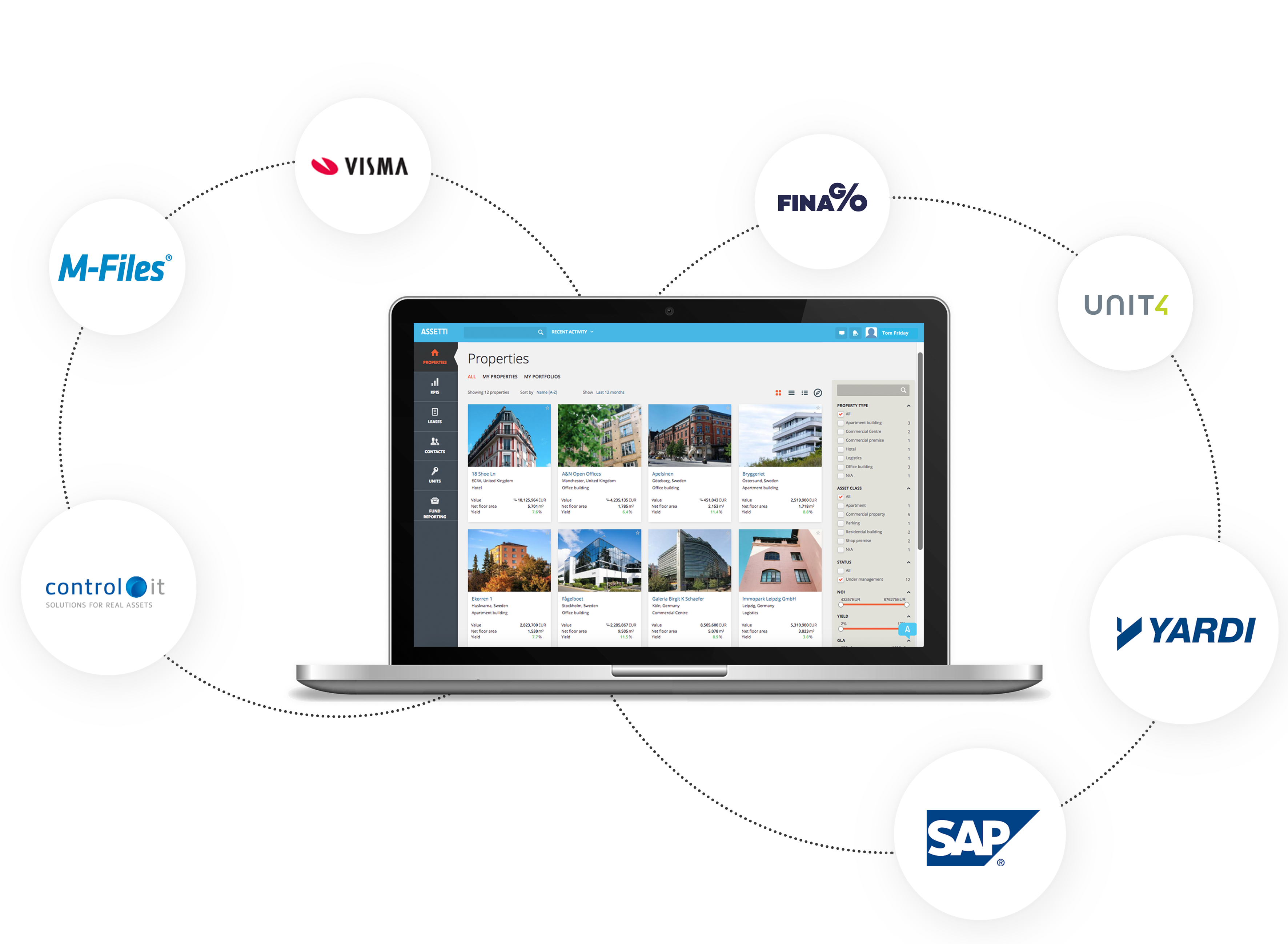 property asset management systems