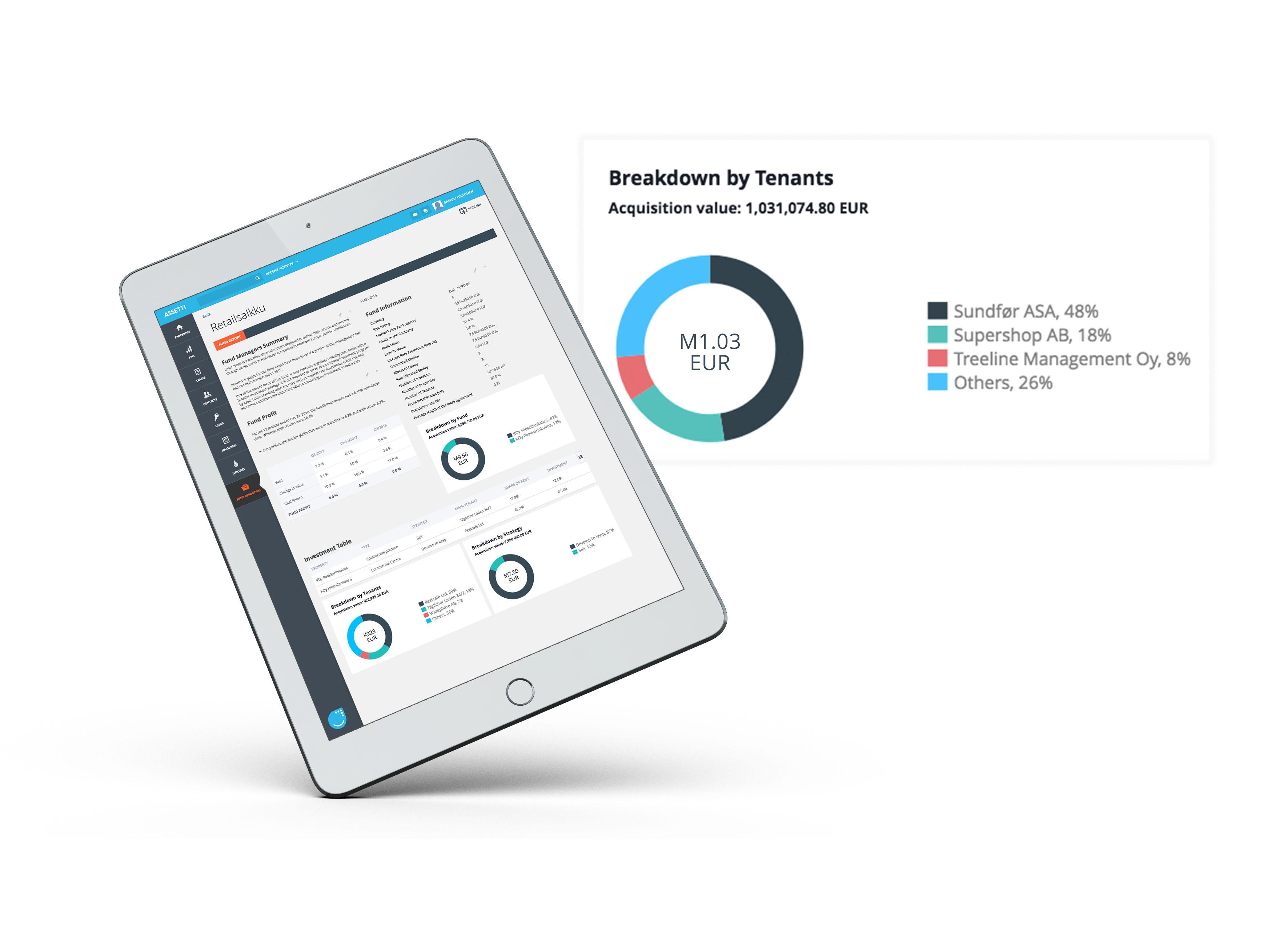 automatisoitu ja visualisoitu rahastoraportointi