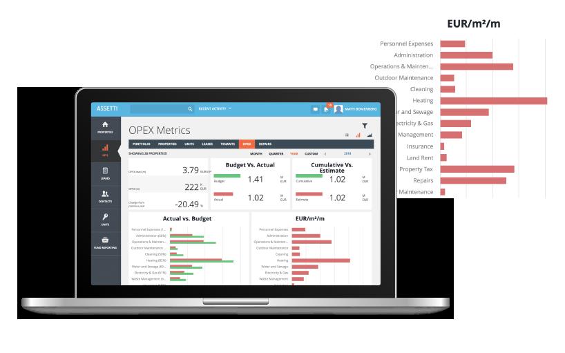 Visualized property data: OPEX metrics