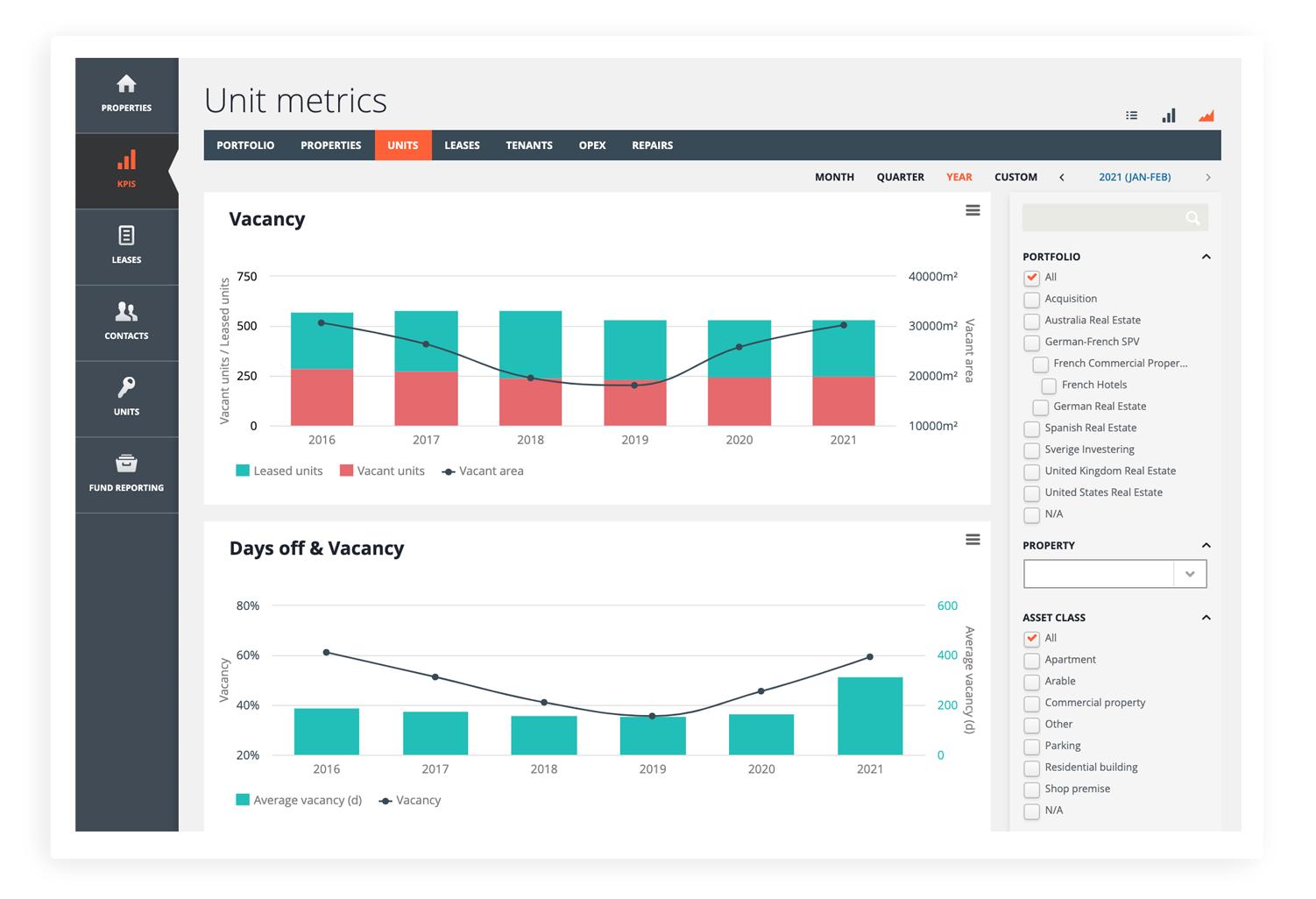 unit metrics
